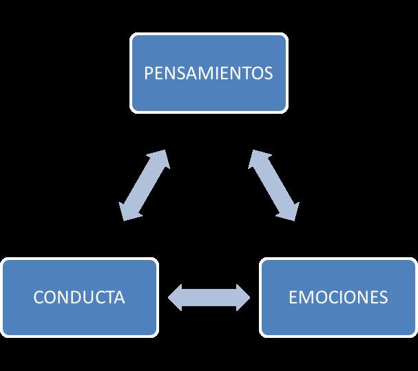 Psicologo en Malaga 1